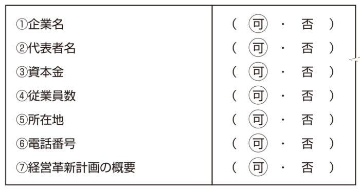経営革新計画「(別表7)中小企業経営革新事例集等の作成に関するお願い」の書き方