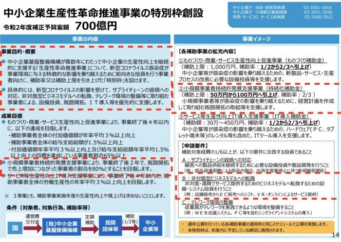 補助 経済 産業 金 省